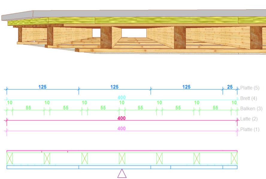 Holzrahmenbau konstruktion grundriss  WETO AG - Holzbauprogramme | Holzbausoftware | Holzbau ...